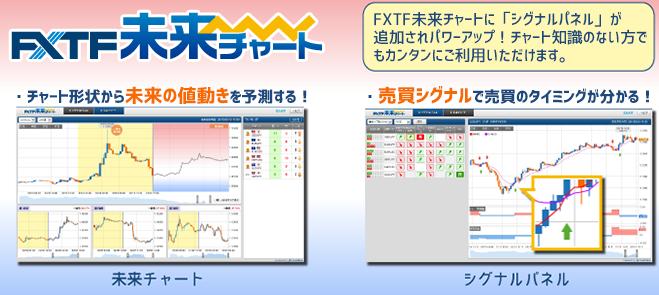 FXトレードフィナンシャルの未来チャート_01