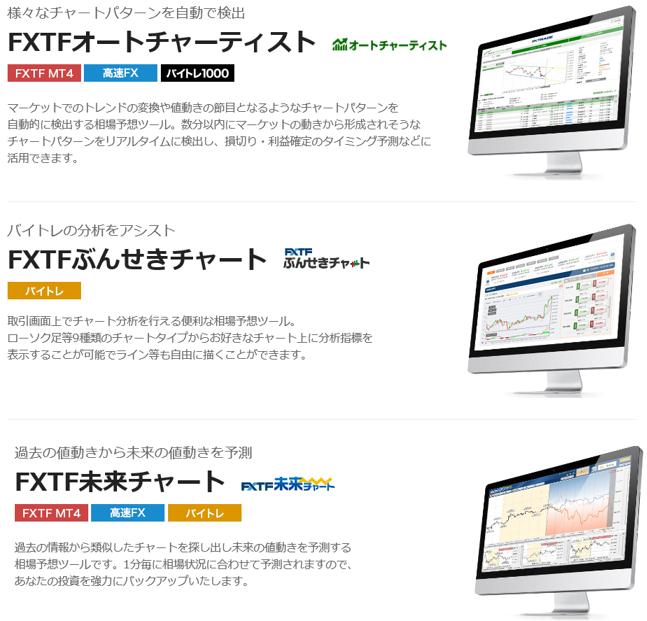 FXトレードフィナンシャルの分析ツール
